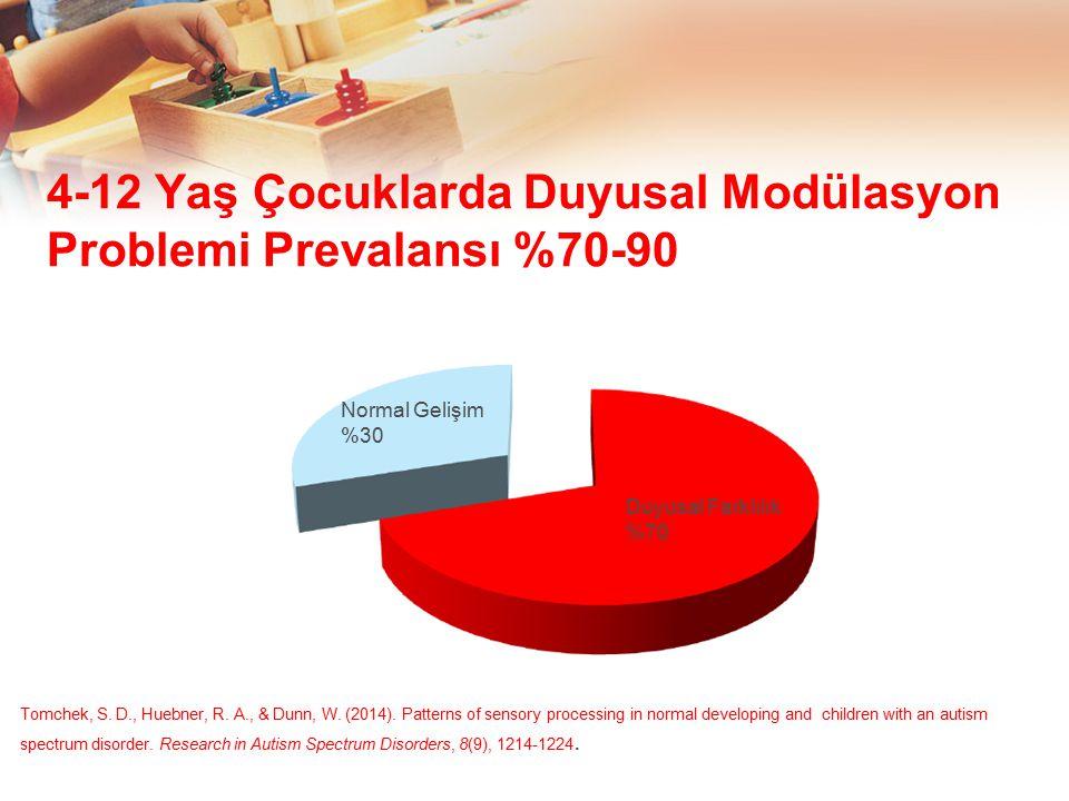 4-12 Yaş Çocuklarda Duyusal Modülasyon Problemi Prevalansı %70-90