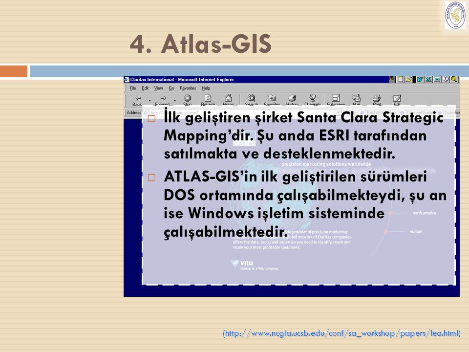 4. Atlas-GIS İlk geliştiren şirket Santa Clara Strategic Mapping'dir. Şu anda ESRI tarafından satılmakta ve desteklenmektedir.