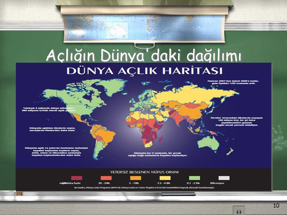 Açlığın Dünya daki dağılımı