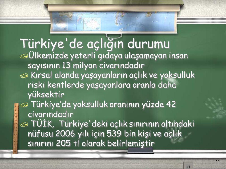 Türkiye de açlığın durumu