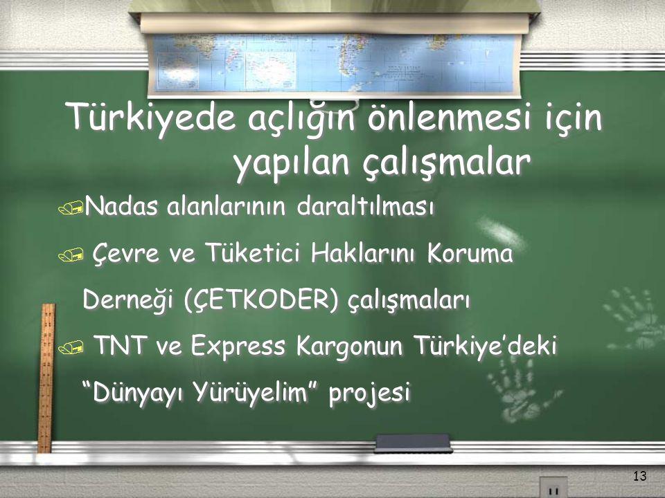 Türkiyede açlığın önlenmesi için yapılan çalışmalar