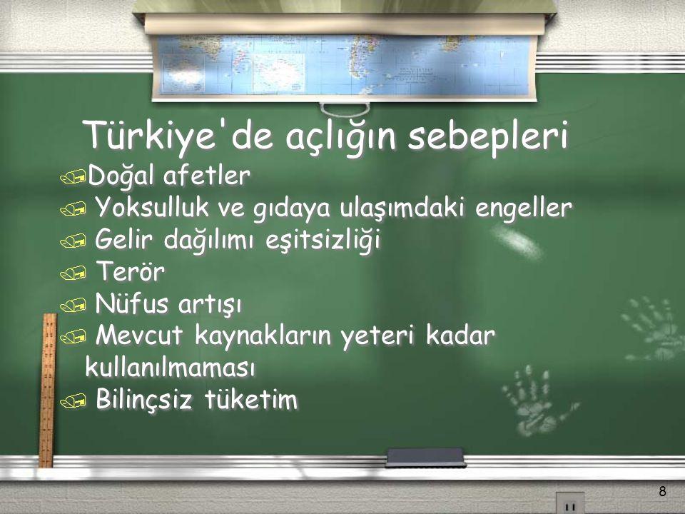 Türkiye de açlığın sebepleri