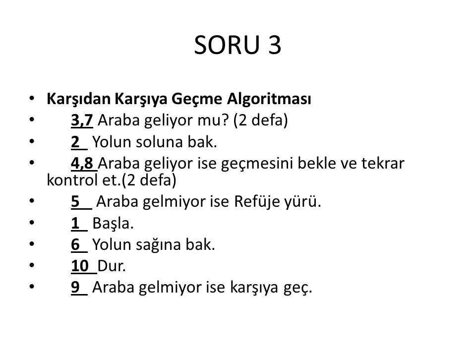 SORU 3 Karşıdan Karşıya Geçme Algoritması