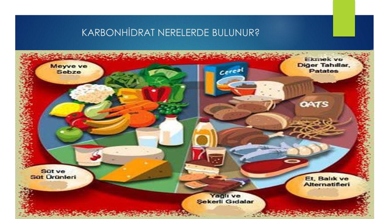 KARBONHİDRAT NERELERDE BULUNUR