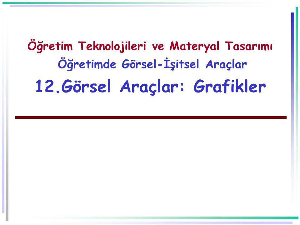 Öğretim Teknolojileri ve Materyal Tasarımı Öğretimde Görsel-İşitsel Araçlar 12.Görsel Araçlar: Grafikler