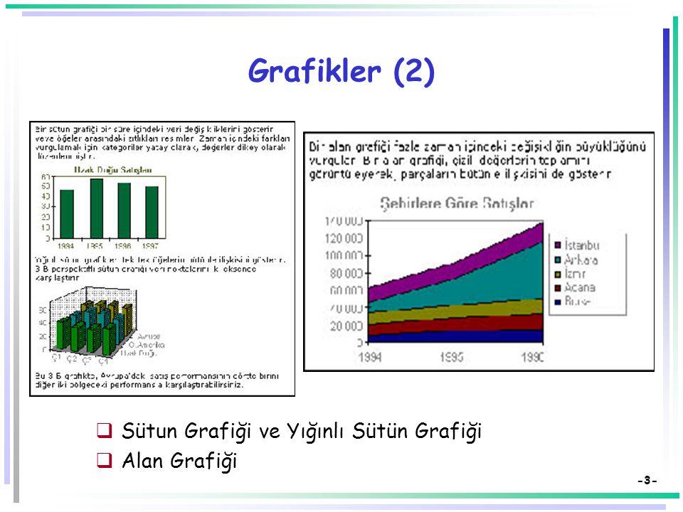 Grafikler (2) Sütun Grafiği ve Yığınlı Sütün Grafiği Alan Grafiği
