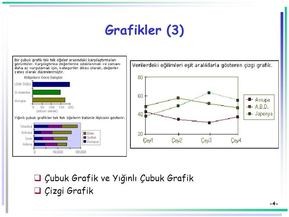Grafikler (3) Çubuk Grafik ve Yığınlı Çubuk Grafik Çizgi Grafik