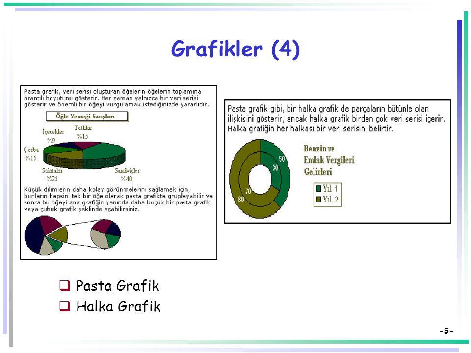 Grafikler (4) Pasta Grafik Halka Grafik