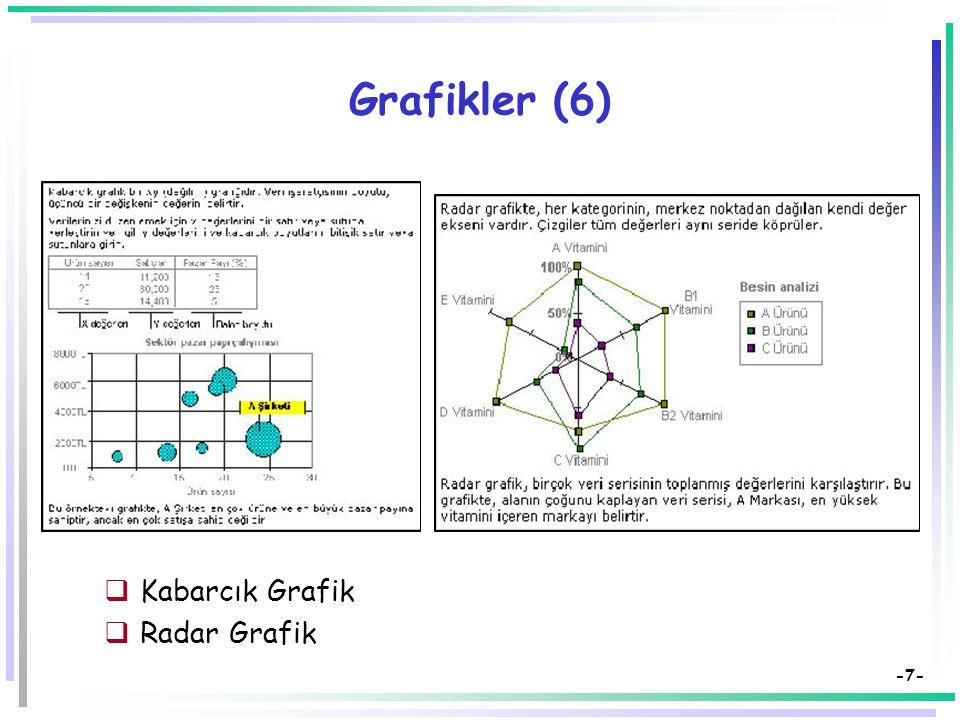 Grafikler (6) Kabarcık Grafik Radar Grafik