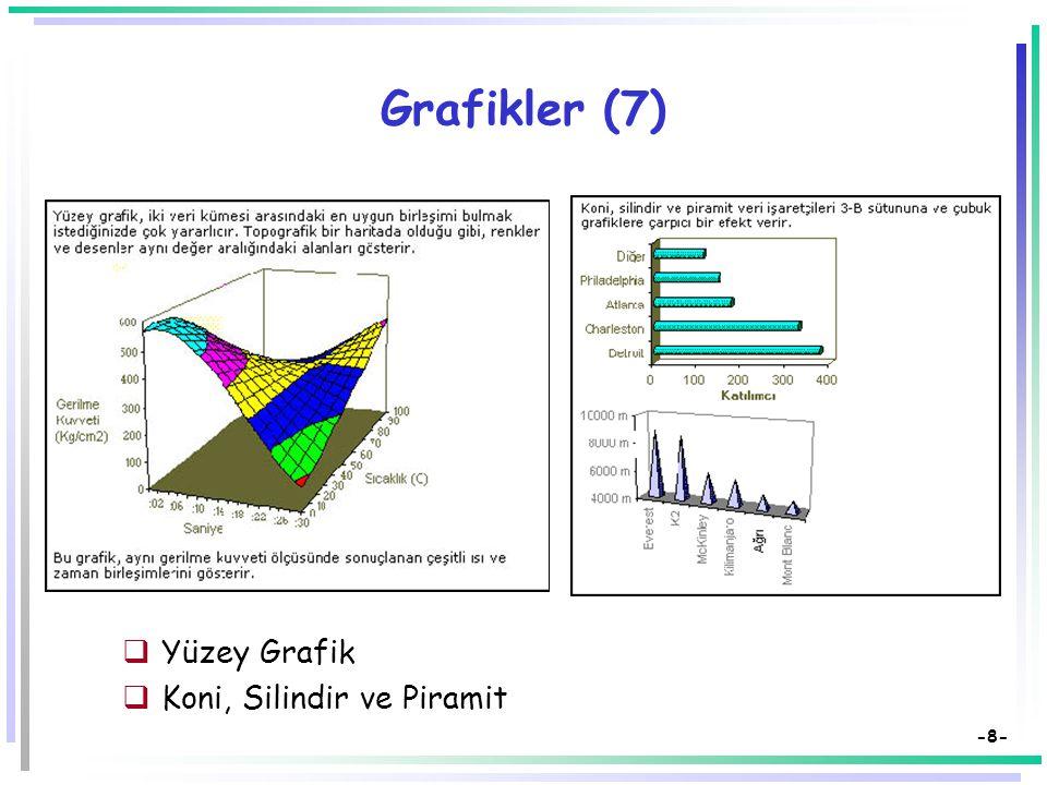 Grafikler (7) Yüzey Grafik Koni, Silindir ve Piramit