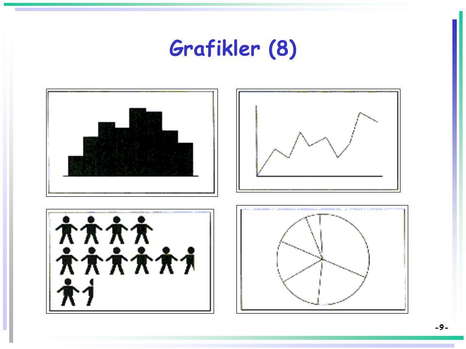 Grafikler (8)