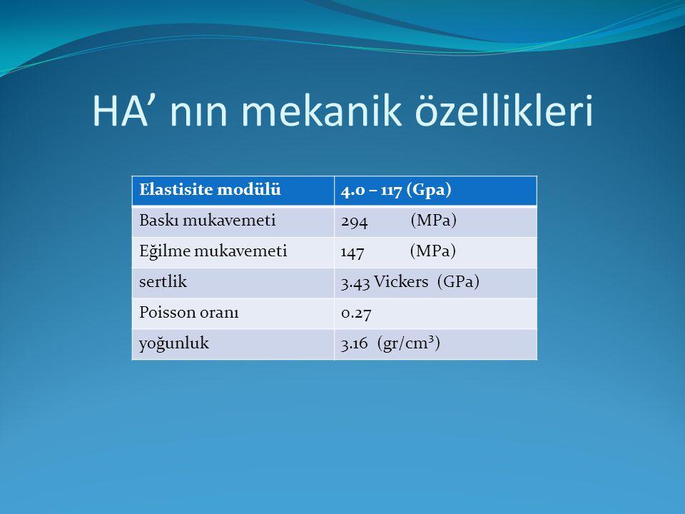 HA' nın mekanik özellikleri