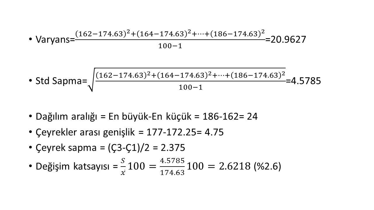Varyans= 162−174.63 2 + 164−174.63 2 +…+ 186−174.63 2 100−1 =20.9627