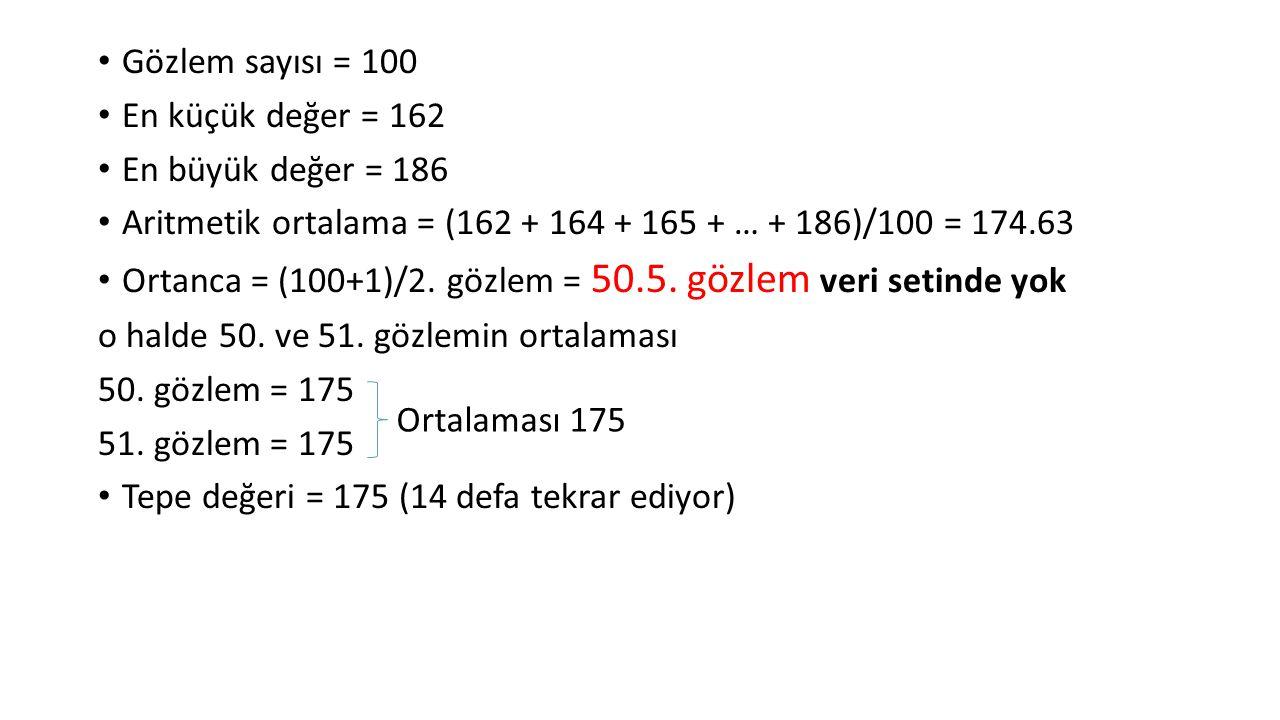 Gözlem sayısı = 100 En küçük değer = 162. En büyük değer = 186. Aritmetik ortalama = (162 + 164 + 165 + … + 186)/100 = 174.63.
