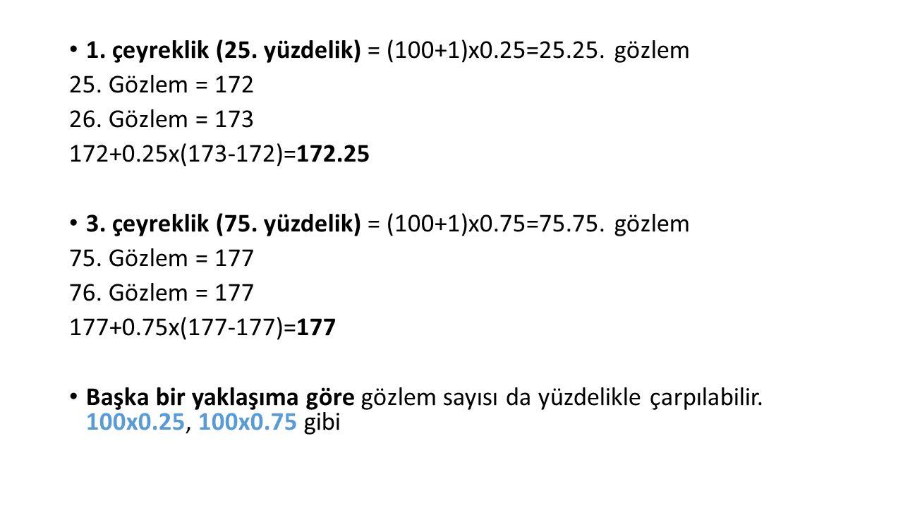 1. çeyreklik (25. yüzdelik) = (100+1)x0.25=25.25. gözlem