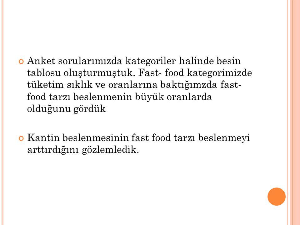 Anket sorularımızda kategoriler halinde besin tablosu oluşturmuştuk