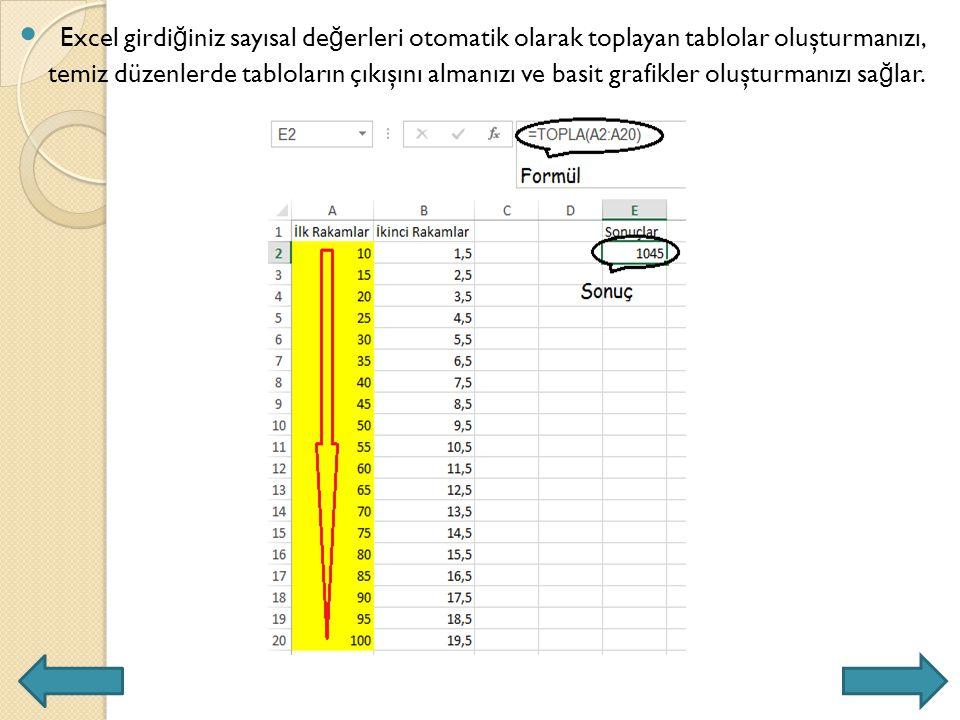 Excel girdiğiniz sayısal değerleri otomatik olarak toplayan tablolar oluşturmanızı, temiz düzenlerde tabloların çıkışını almanızı ve basit grafikler oluşturmanızı sağlar.