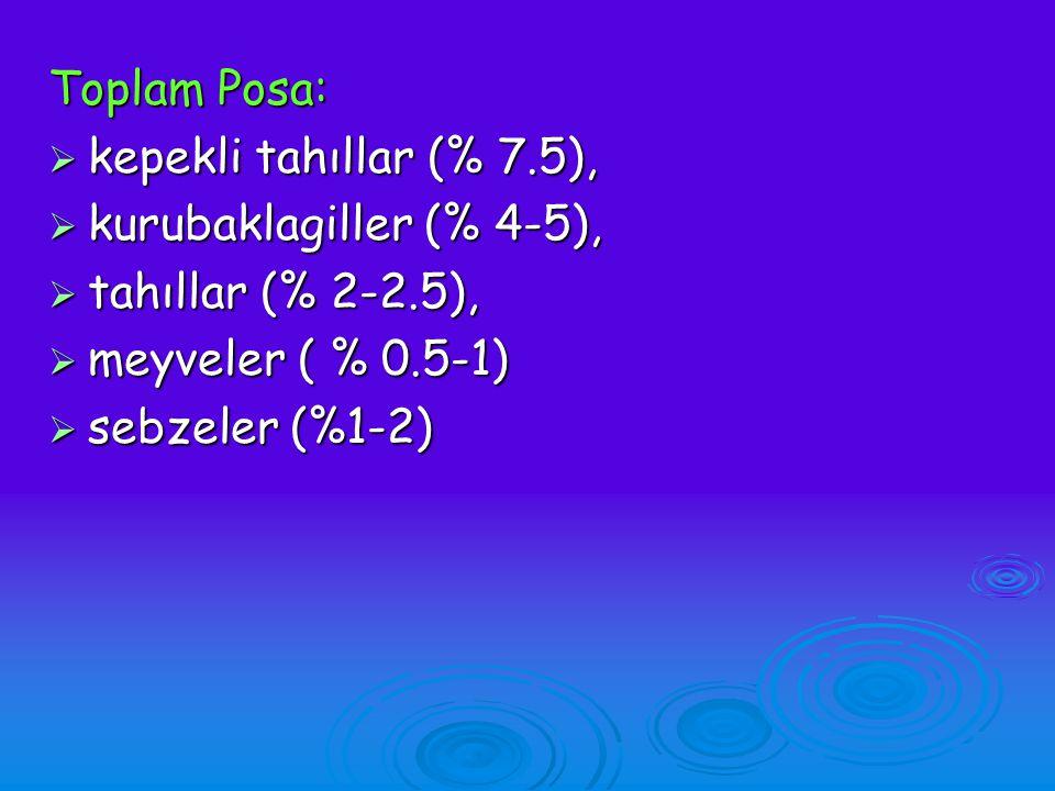 Toplam Posa: kepekli tahıllar (% 7.5), kurubaklagiller (% 4-5), tahıllar (% 2-2.5), meyveler ( % 0.5-1)