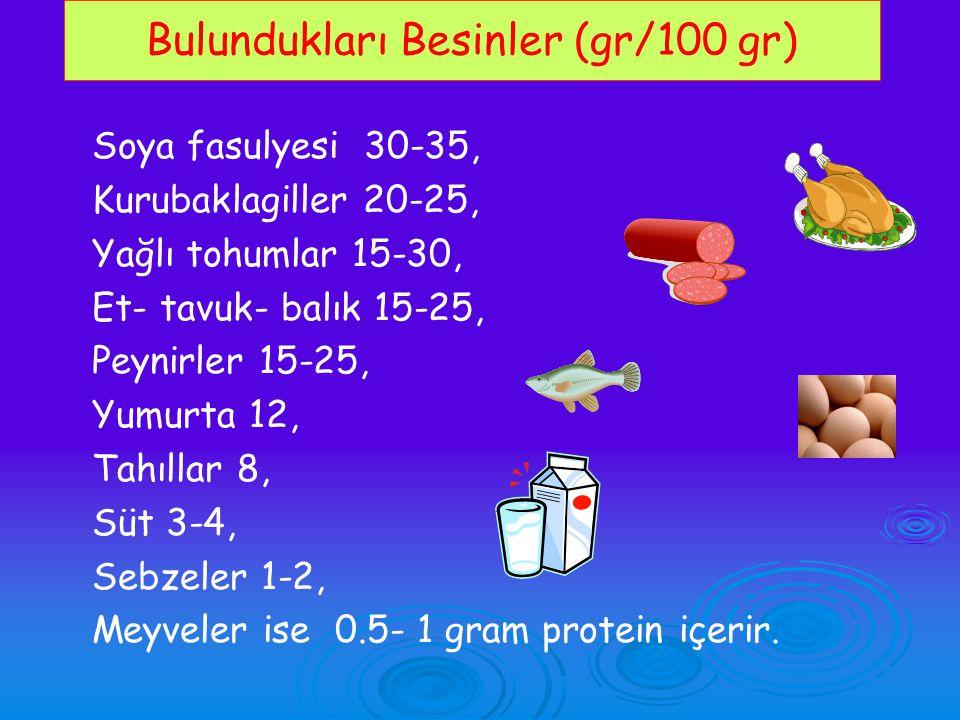 Bulundukları Besinler (gr/100 gr)