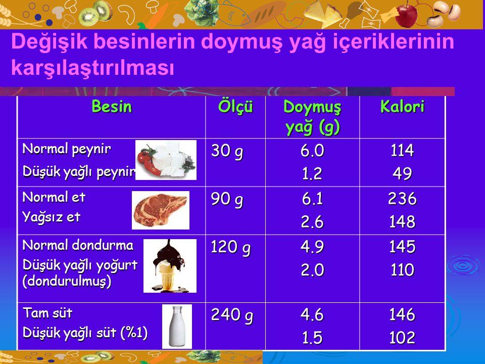 Değişik besinlerin doymuş yağ içeriklerinin karşılaştırılması