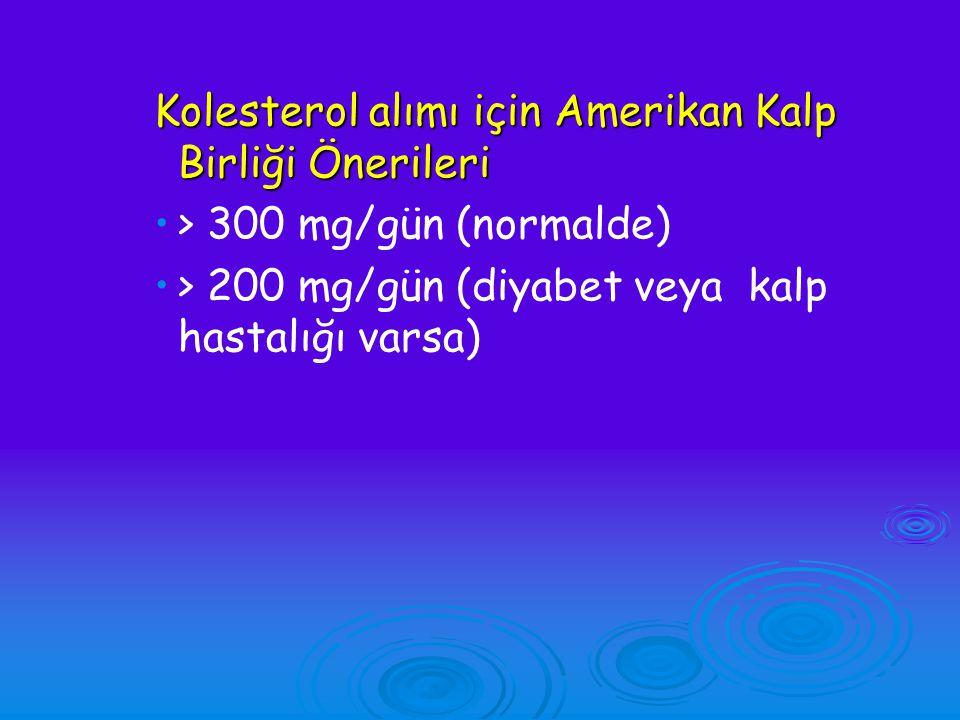 Kolesterol alımı için Amerikan Kalp Birliği Önerileri