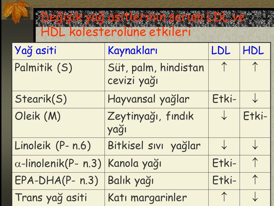 Değişik yağ asitlerinin serum LDL ve HDL kolesterolüne etkileri