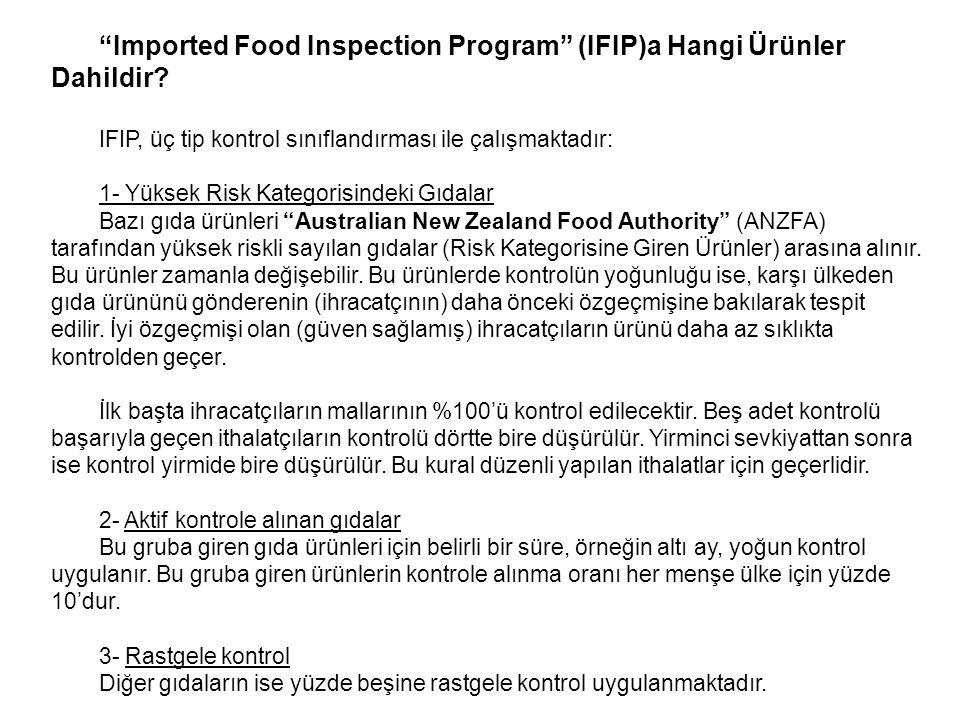 Imported Food Inspection Program (IFIP)a Hangi Ürünler Dahildir