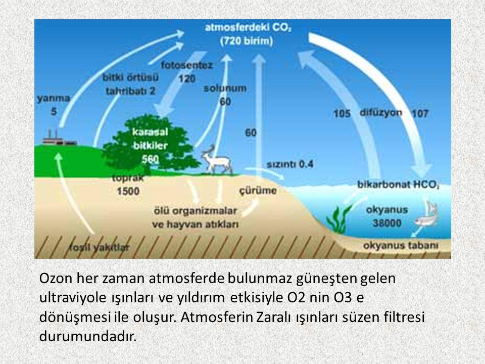 Ozon her zaman atmosferde bulunmaz güneşten gelen ultraviyole ışınları ve yıldırım etkisiyle O2 nin O3 e dönüşmesi ile oluşur.