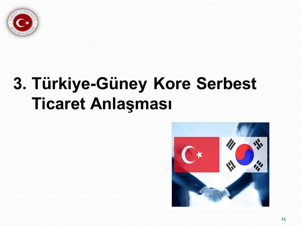 3. Türkiye-Güney Kore Serbest Ticaret Anlaşması