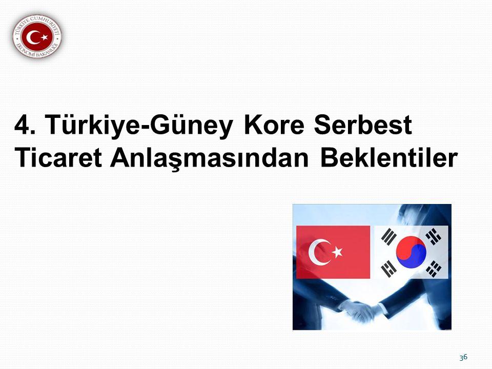 4. Türkiye-Güney Kore Serbest Ticaret Anlaşmasından Beklentiler