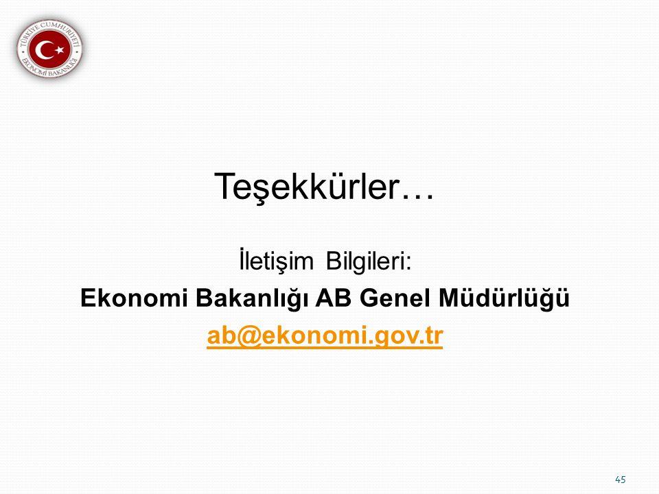Ekonomi Bakanlığı AB Genel Müdürlüğü