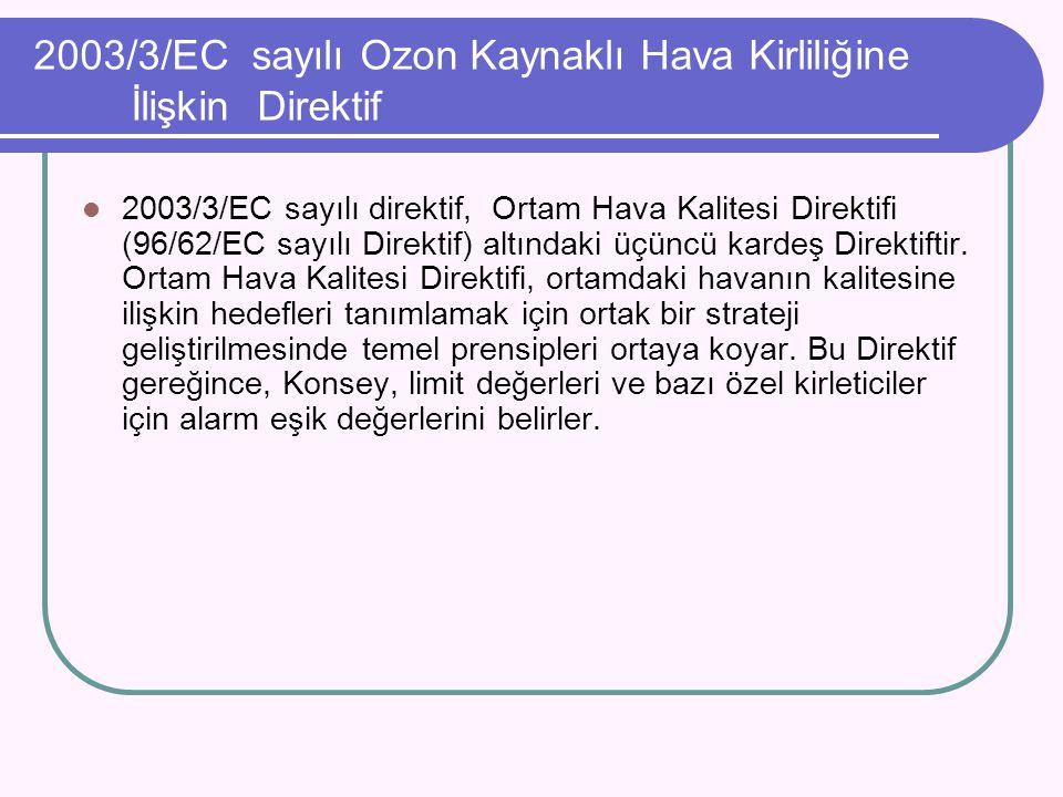 2003/3/EC sayılı Ozon Kaynaklı Hava Kirliliğine İlişkin Direktif