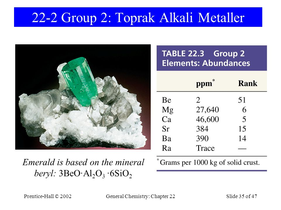 22-2 Group 2: Toprak Alkali Metaller