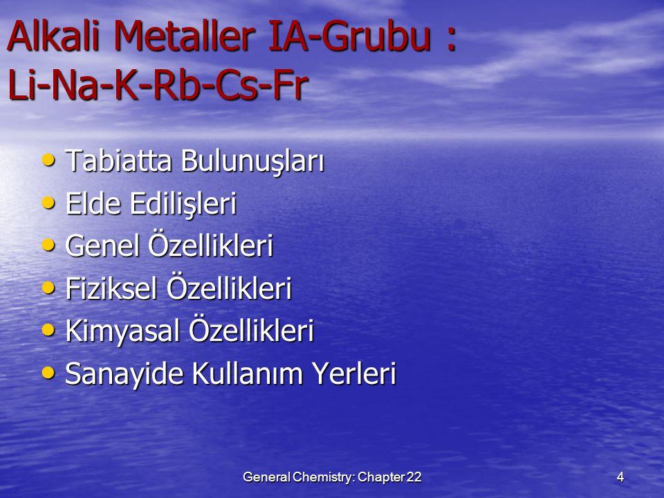 Alkali Metaller IA-Grubu : Li-Na-K-Rb-Cs-Fr