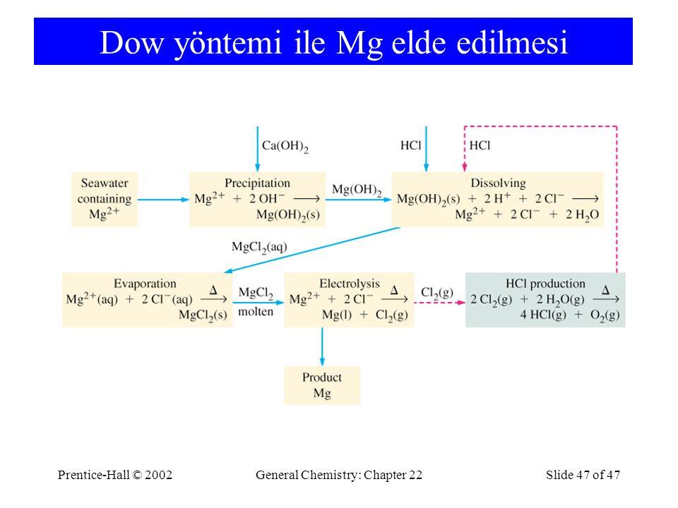 Dow yöntemi ile Mg elde edilmesi