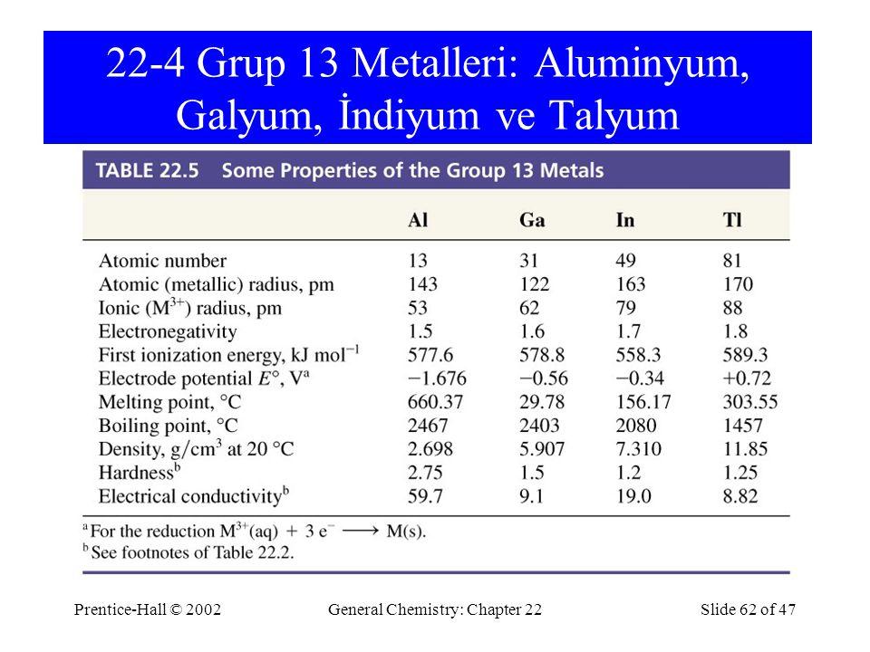 22-4 Grup 13 Metalleri: Aluminyum, Galyum, İndiyum ve Talyum