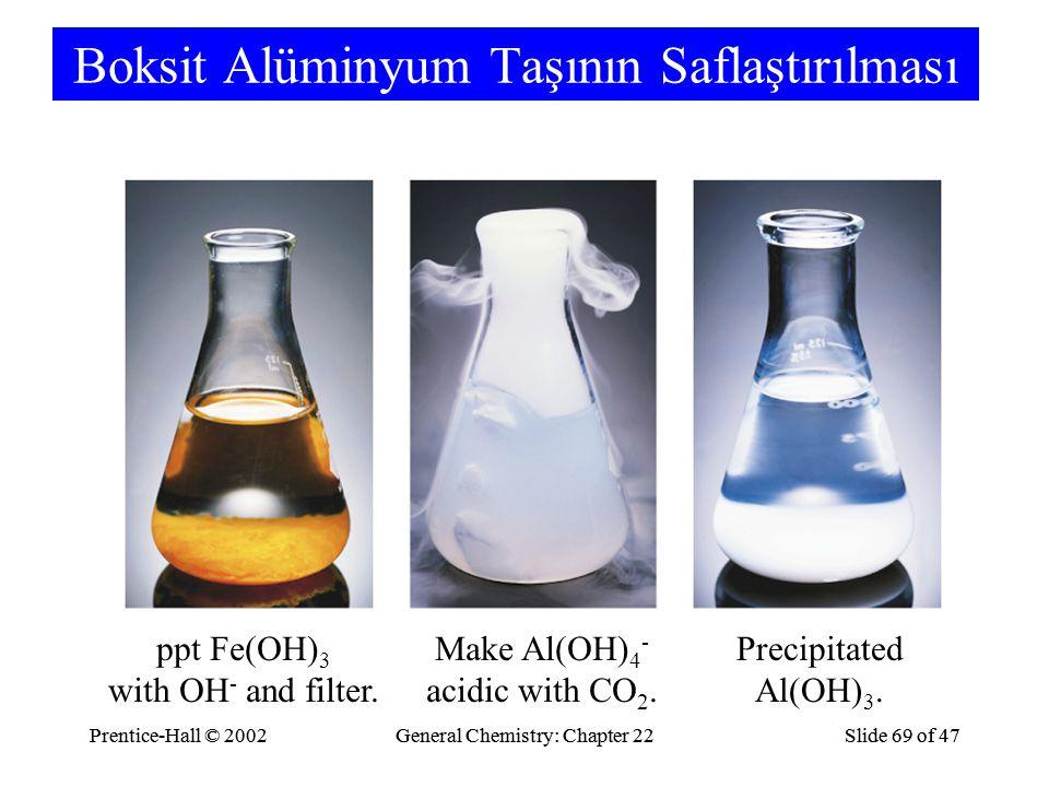 Boksit Alüminyum Taşının Saflaştırılması