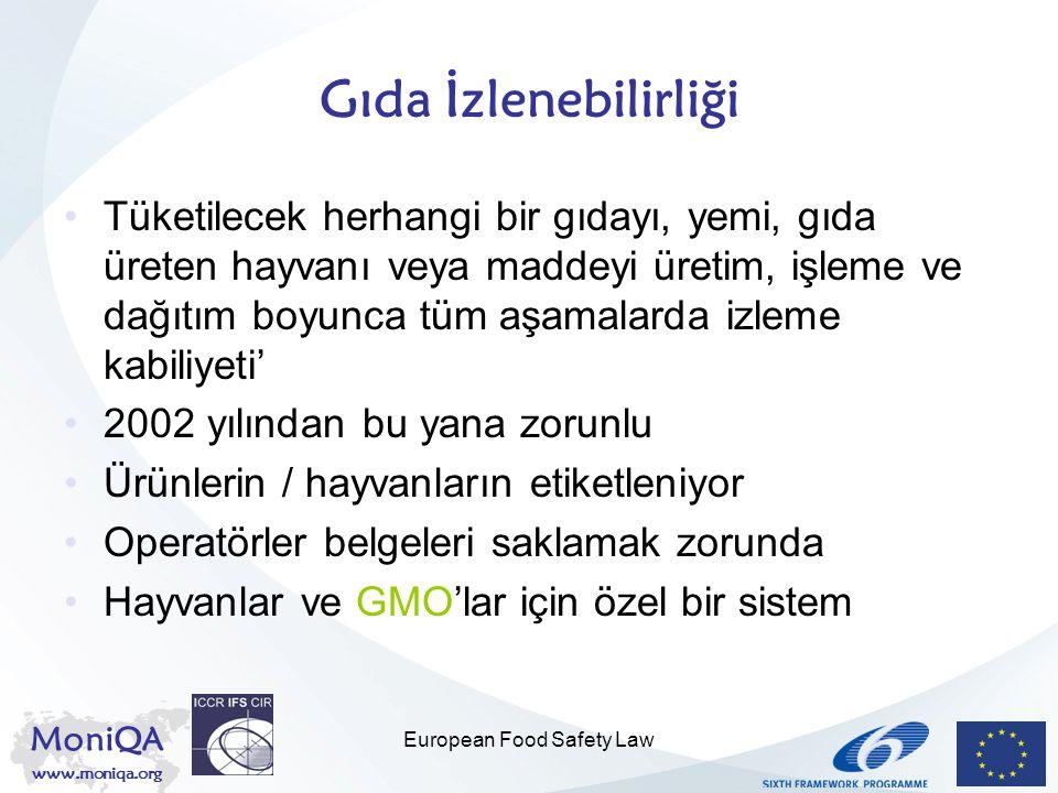 European Food Safety Law