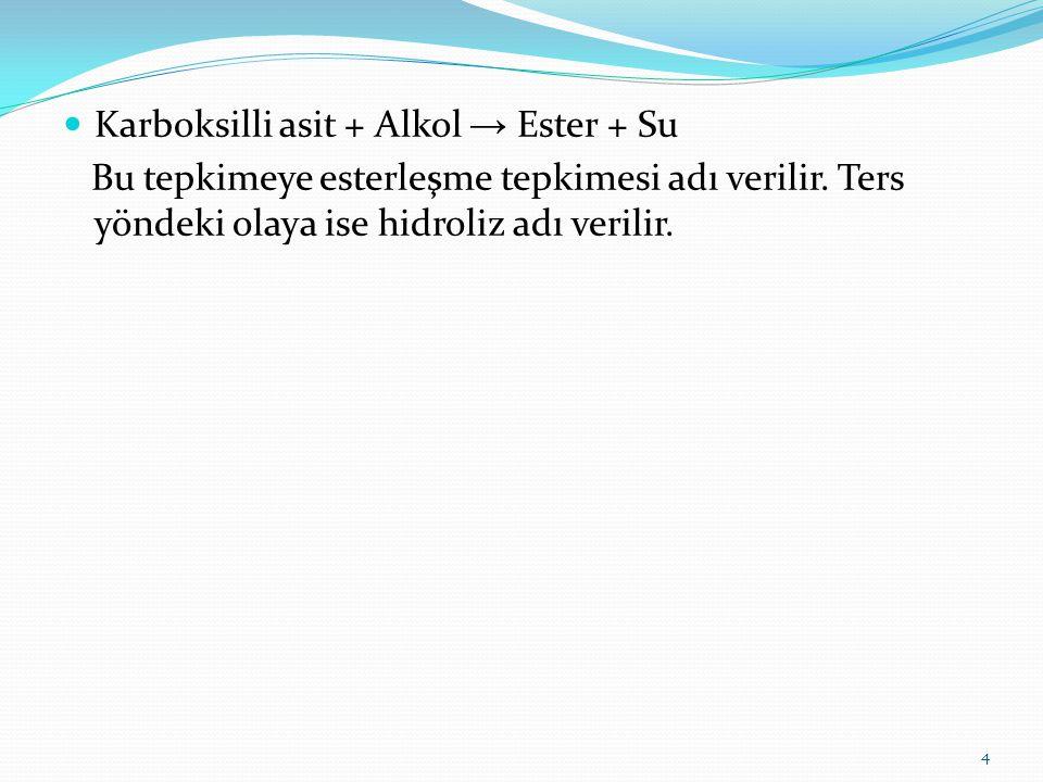 Karboksilli asit + Alkol → Ester + Su