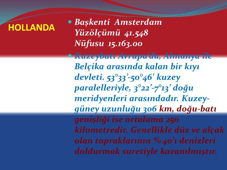 HOLLANDA Başkenti Amsterdam Yüzölçümü 41.548 Nüfusu 15.163.00