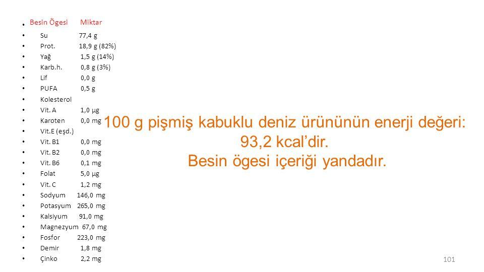 100 g pişmiş kabuklu deniz ürününün enerji değeri: 93,2 kcal'dir.