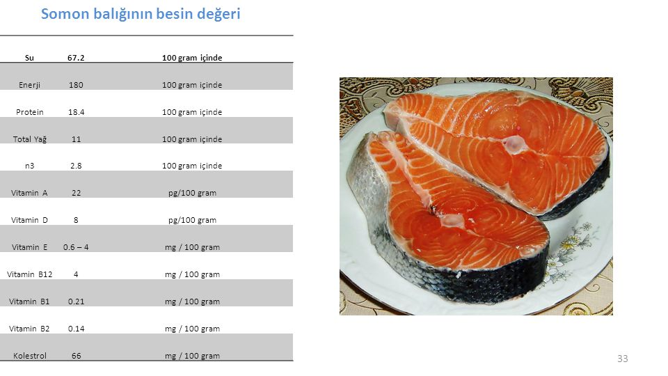 Somon balığının besin değeri