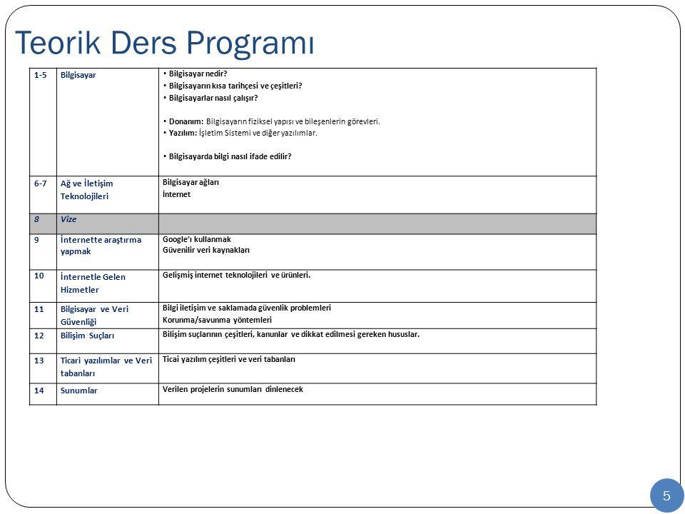 Teorik Ders Programı 1-5 Bilgisayar 6-7 Ağ ve İletişim Teknolojileri 8