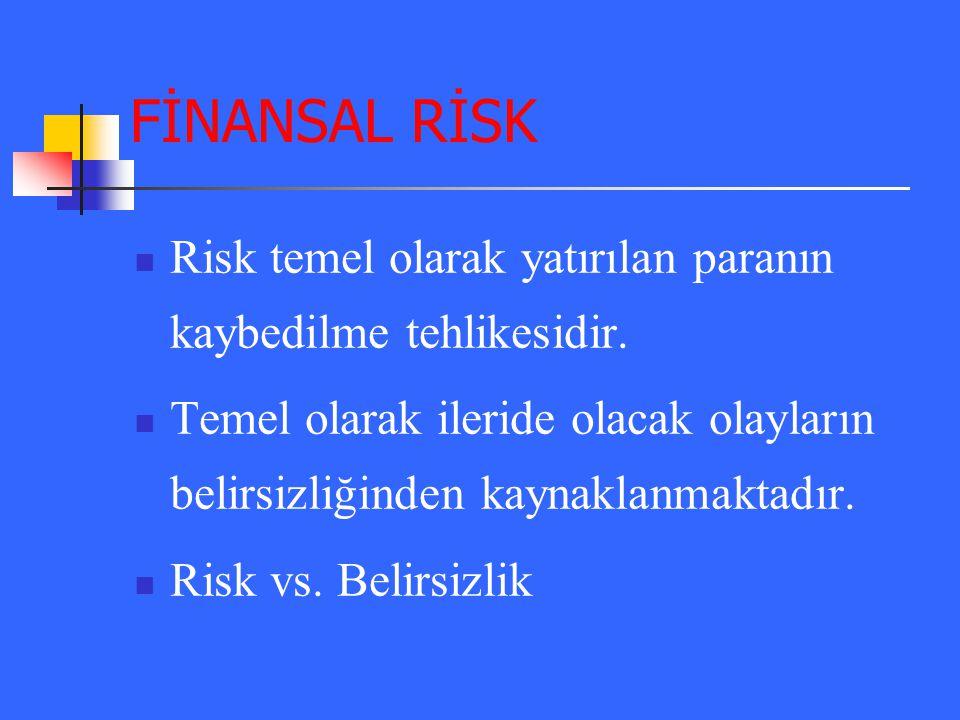 FİNANSAL RİSK Risk temel olarak yatırılan paranın kaybedilme tehlikesidir. Temel olarak ileride olacak olayların belirsizliğinden kaynaklanmaktadır.