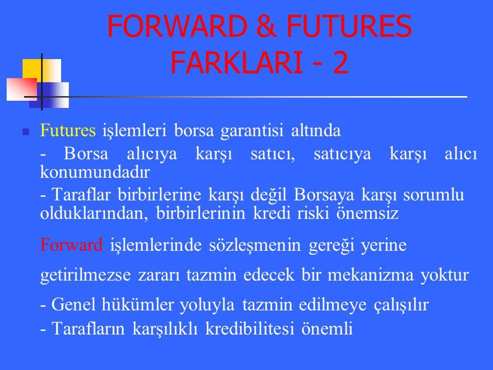 FORWARD & FUTURES FARKLARI - 2