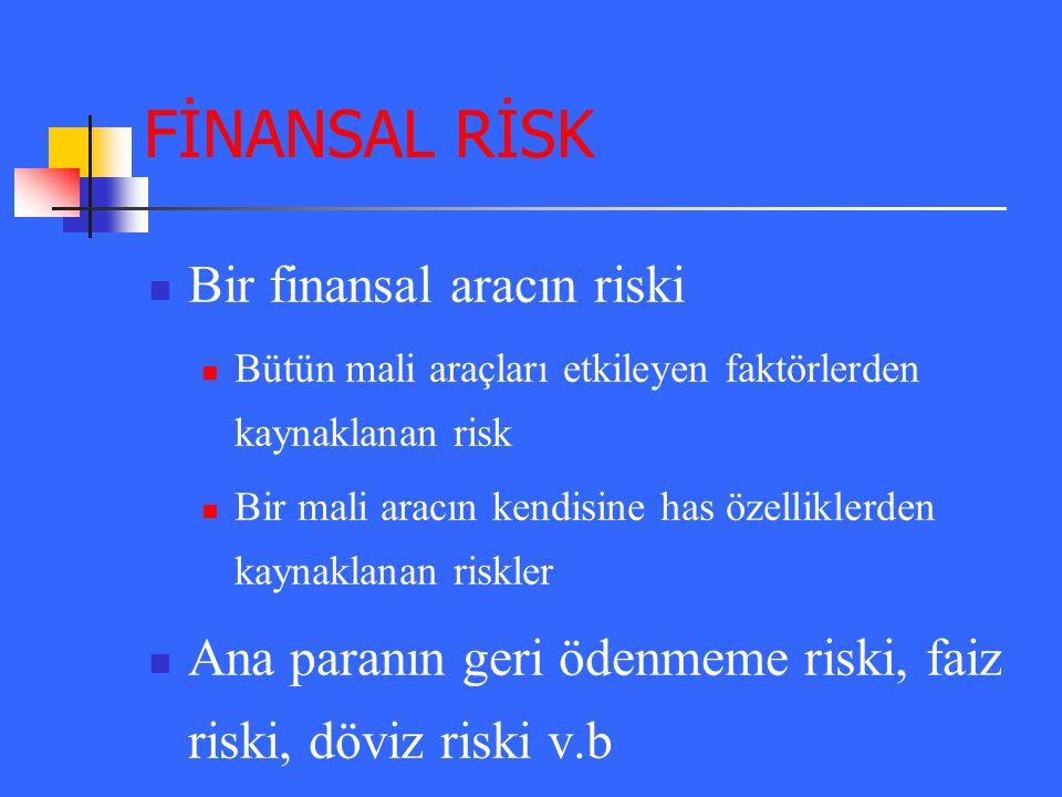 FİNANSAL RİSK Bir finansal aracın riski