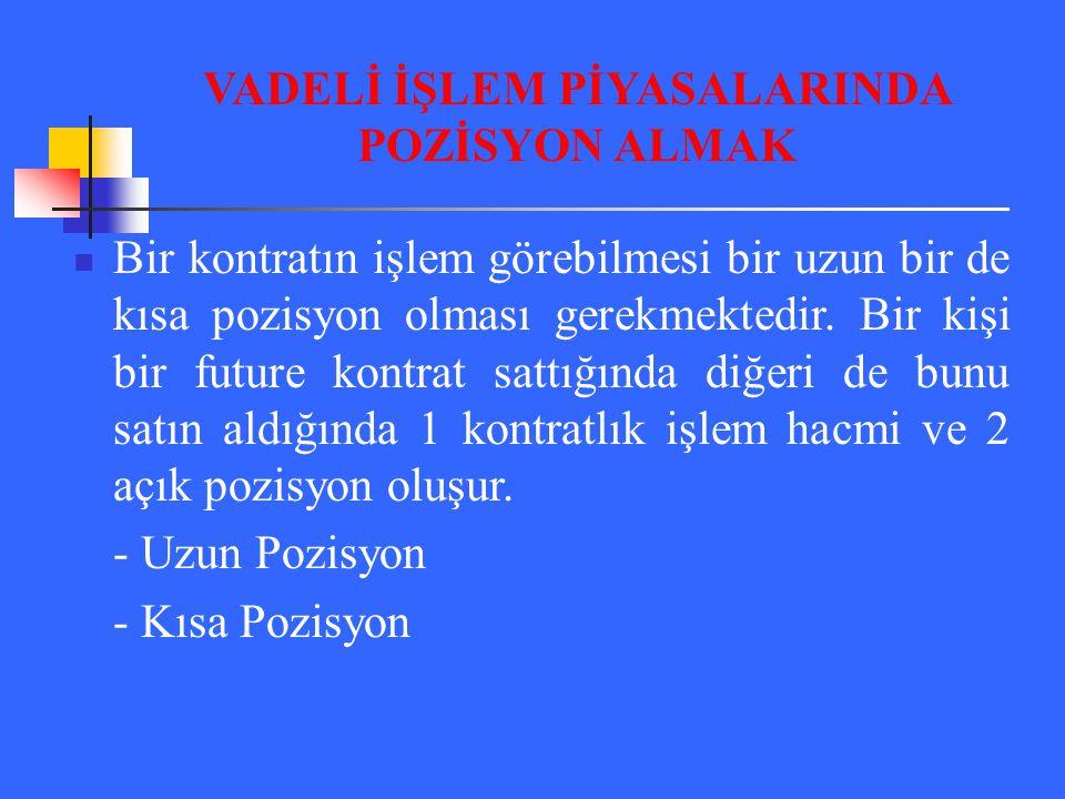 VADELİ İŞLEM PİYASALARINDA POZİSYON ALMAK