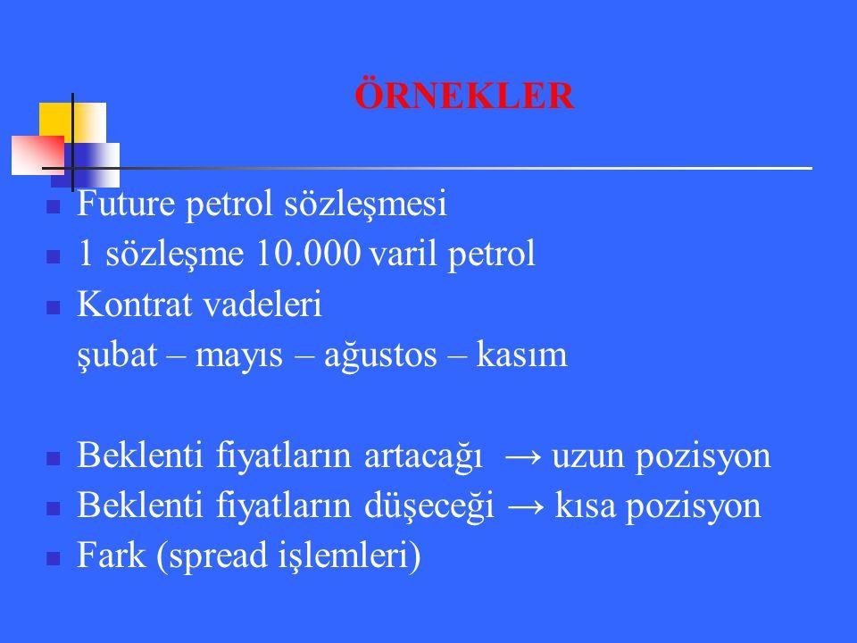 ÖRNEKLER Future petrol sözleşmesi. 1 sözleşme 10.000 varil petrol. Kontrat vadeleri. şubat – mayıs – ağustos – kasım.