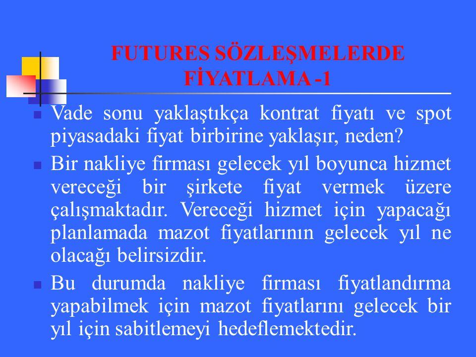FUTURES SÖZLEŞMELERDE FİYATLAMA -1