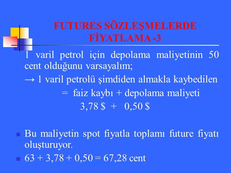 FUTURES SÖZLEŞMELERDE FİYATLAMA -3